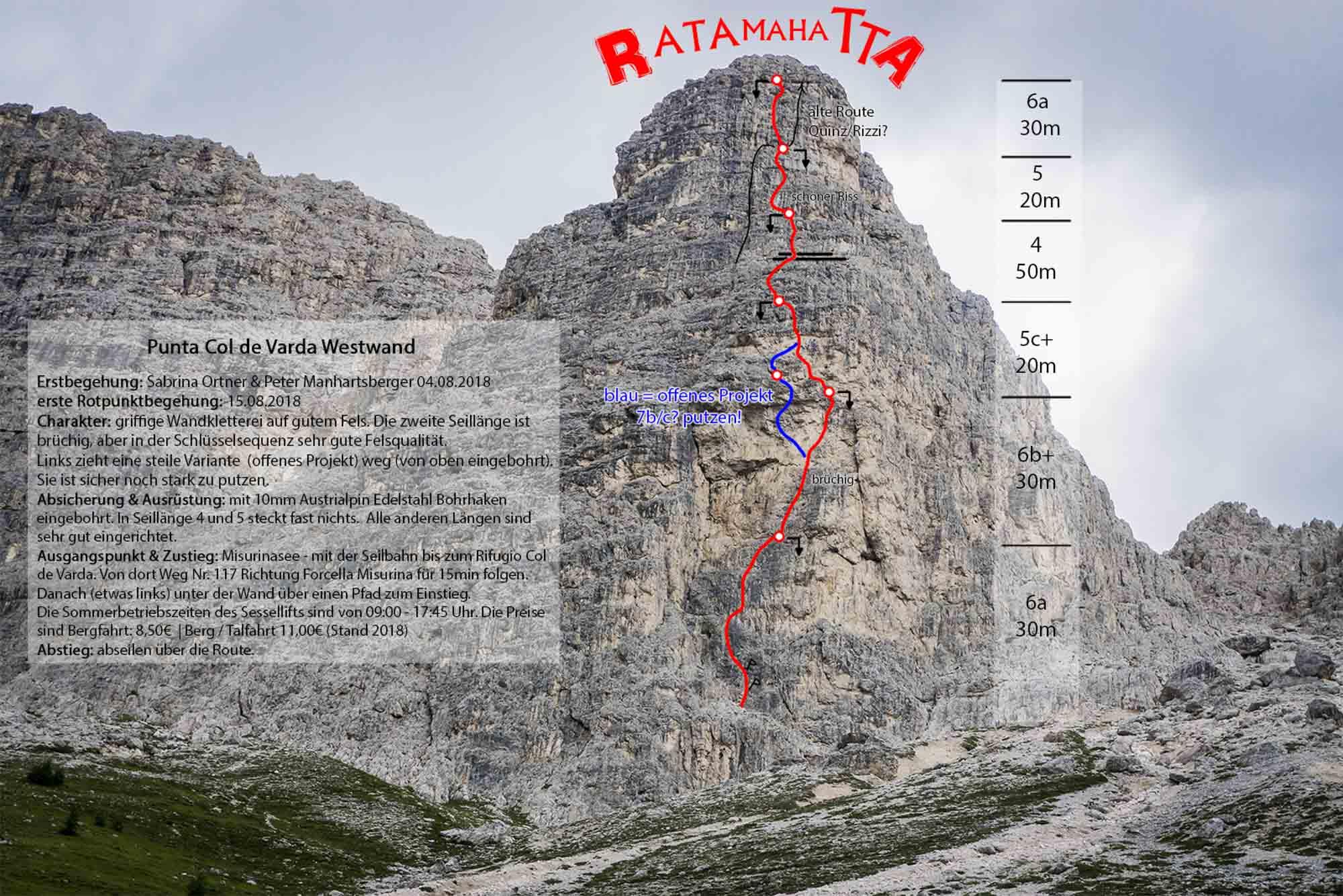 Ratamahatta Topo © Peter Manhartsberger und Sabrina Ortner