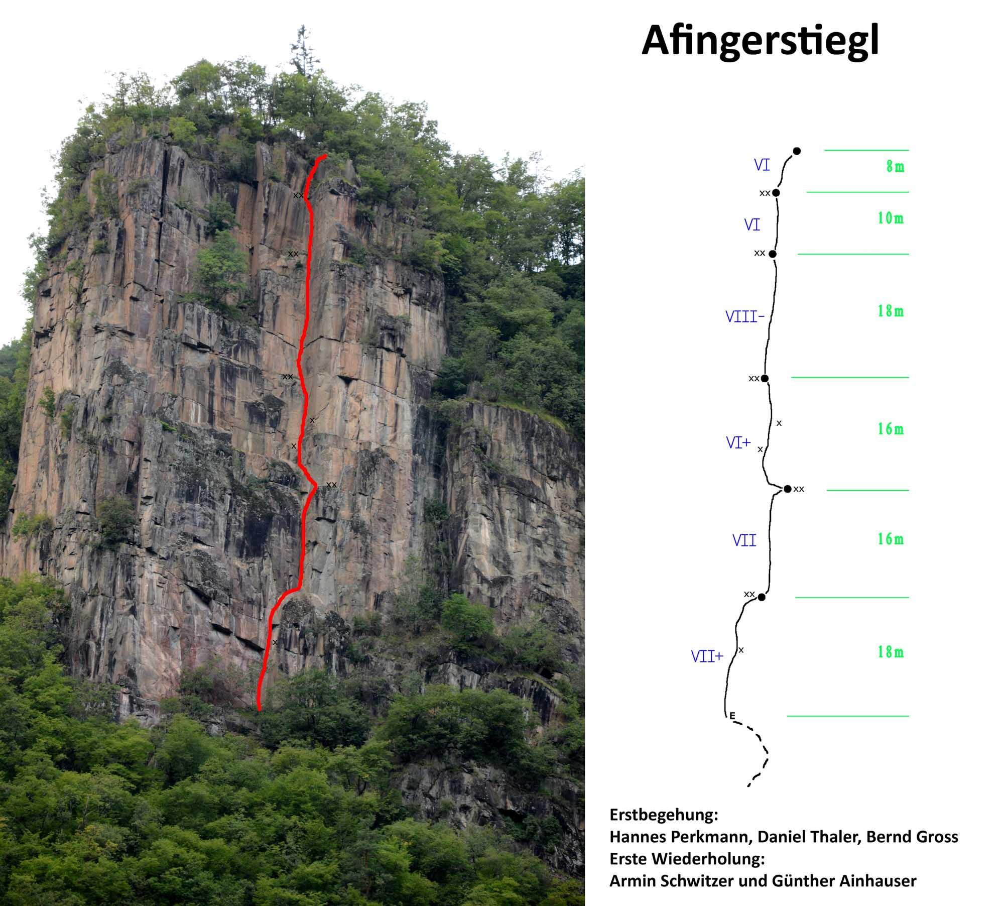 Afingerstiegl © Hannes Perkmann, Daniel Thaler und Bernd Gross