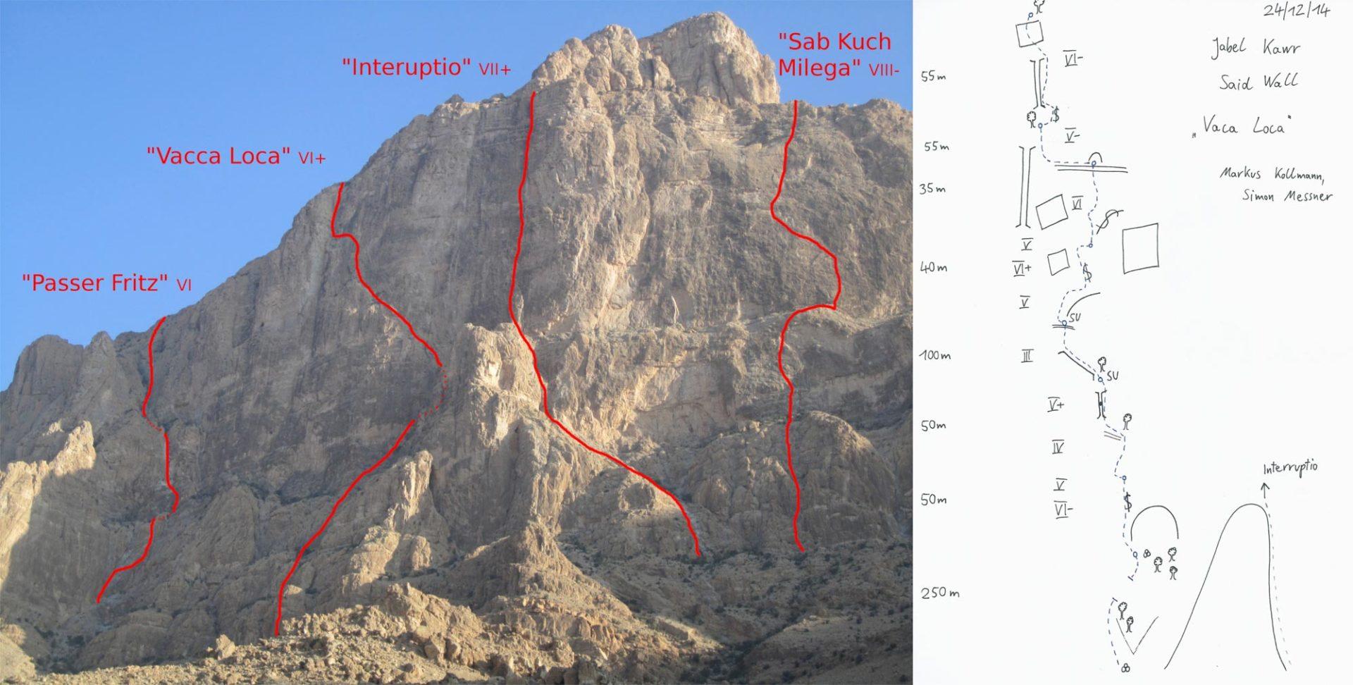 Vaca Loca @ Markus Kollmann und Simon Messner