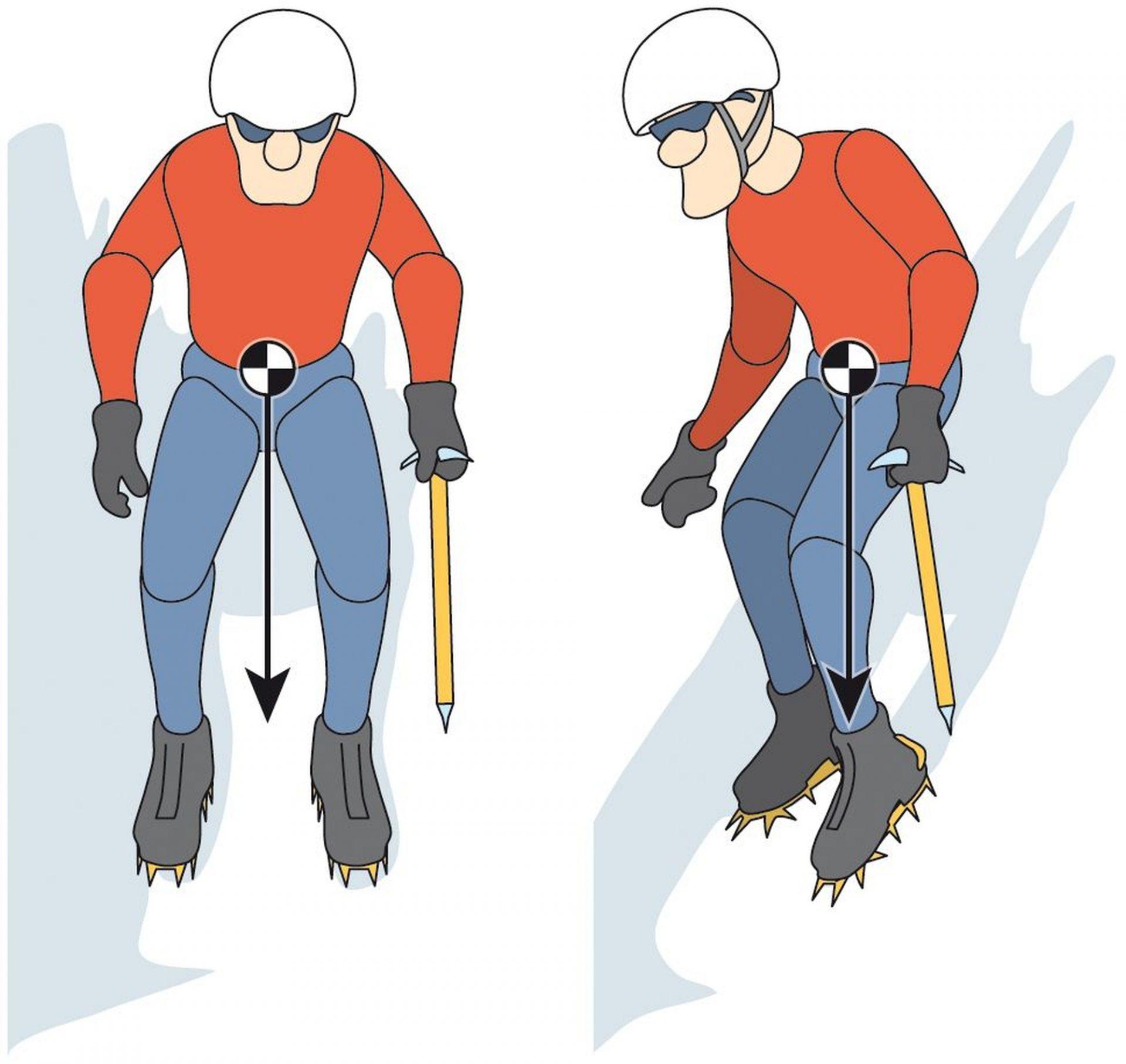 Vertikalzackentechnik Abstieg © Alpenverein